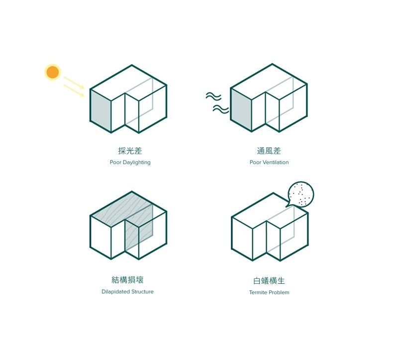 06 结构分析图