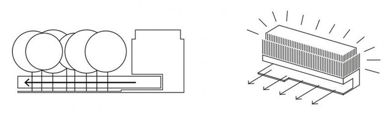 05首层空间与室外的渗透关系图