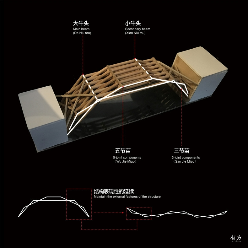 建筑师在做什么 范久江18