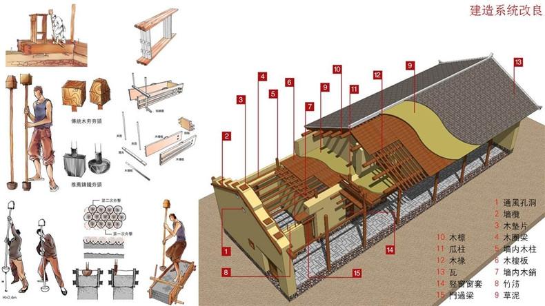 穆钧 生土建筑研究与实践16