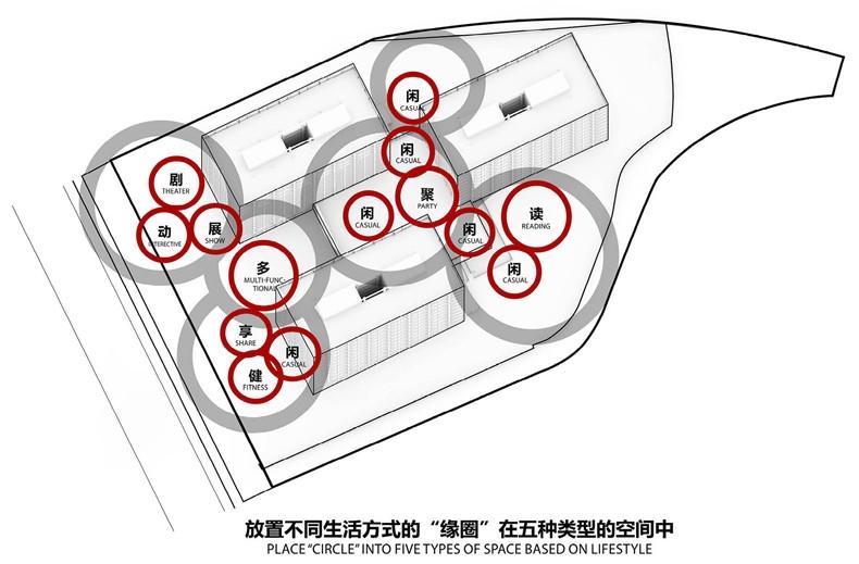 LabDH银城KinmaQ青年社区5