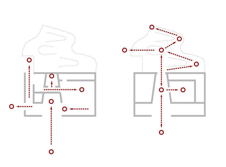 步移景异分析图