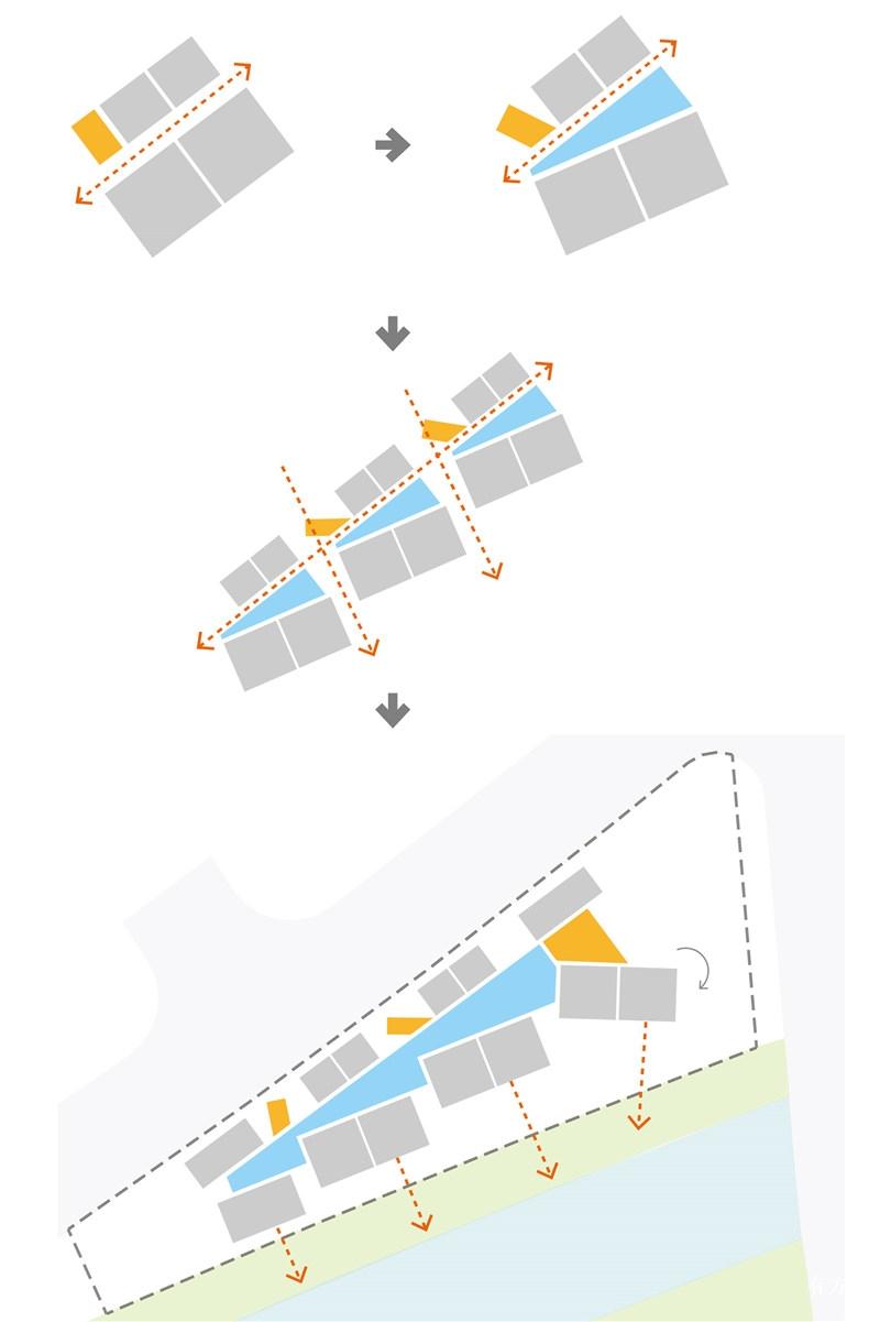 场地策略将空间模式适应到三角形场地