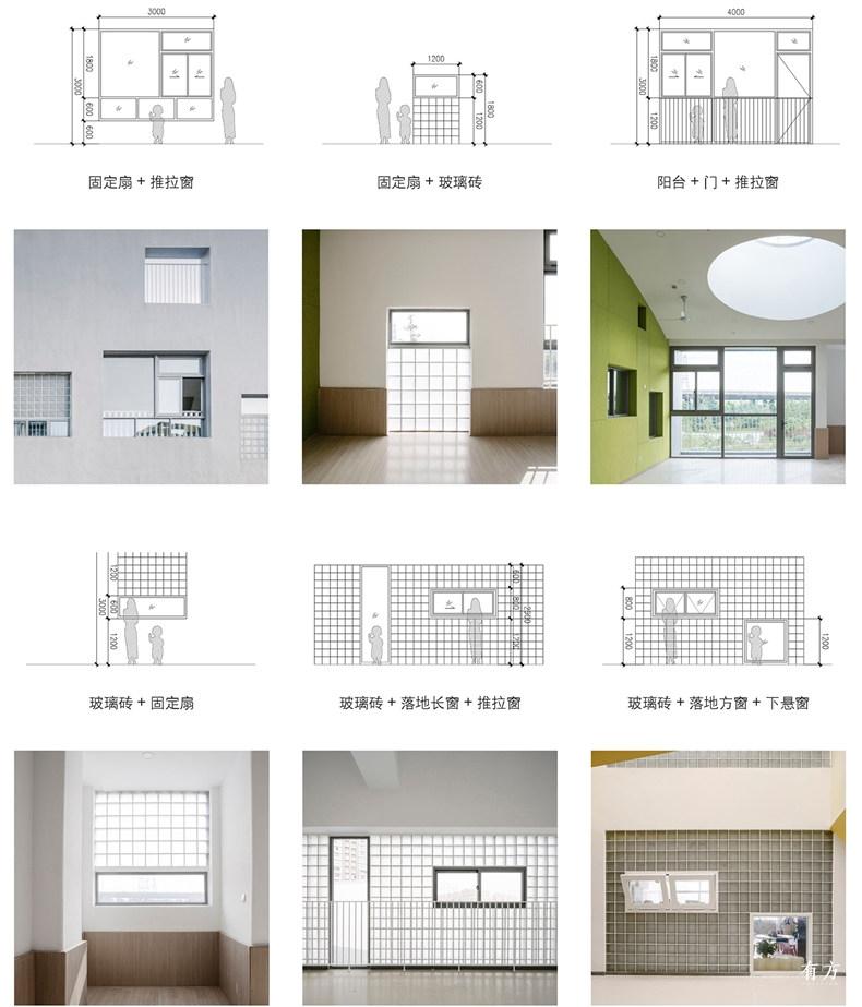 多种门窗模数