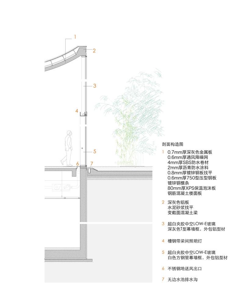 东原千浔社区中心 山水秀37