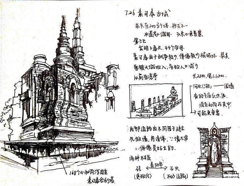 泰国研学营第三天12