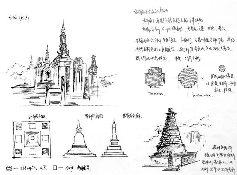 泰国研学营第三天13