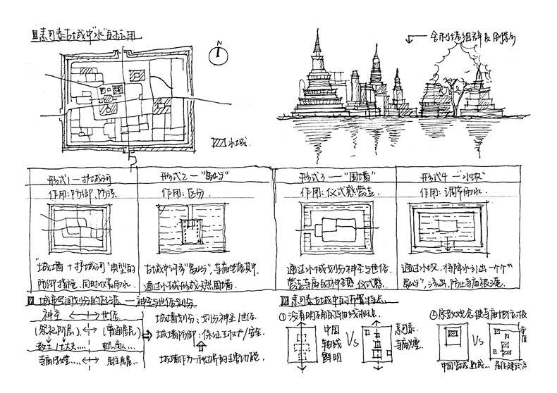泰国研学营第三天15