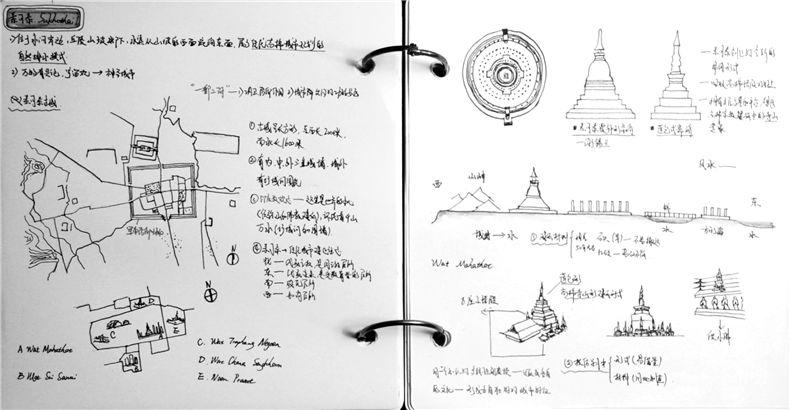 泰国研学营第三天17